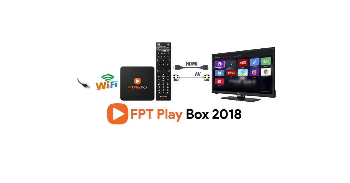 fpt android box