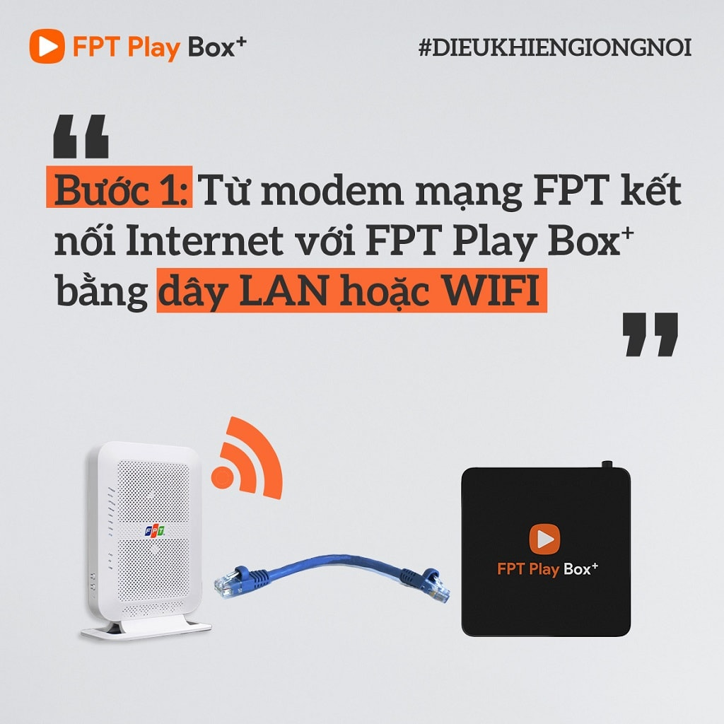 multicast fpt play box