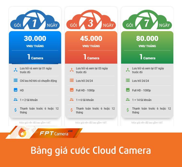 bang gia cloud fpt camera
